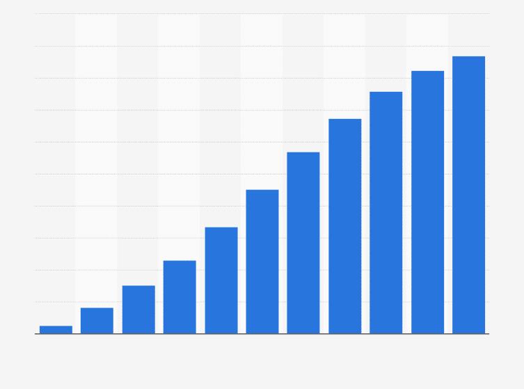 Book Sales Data Breakdown