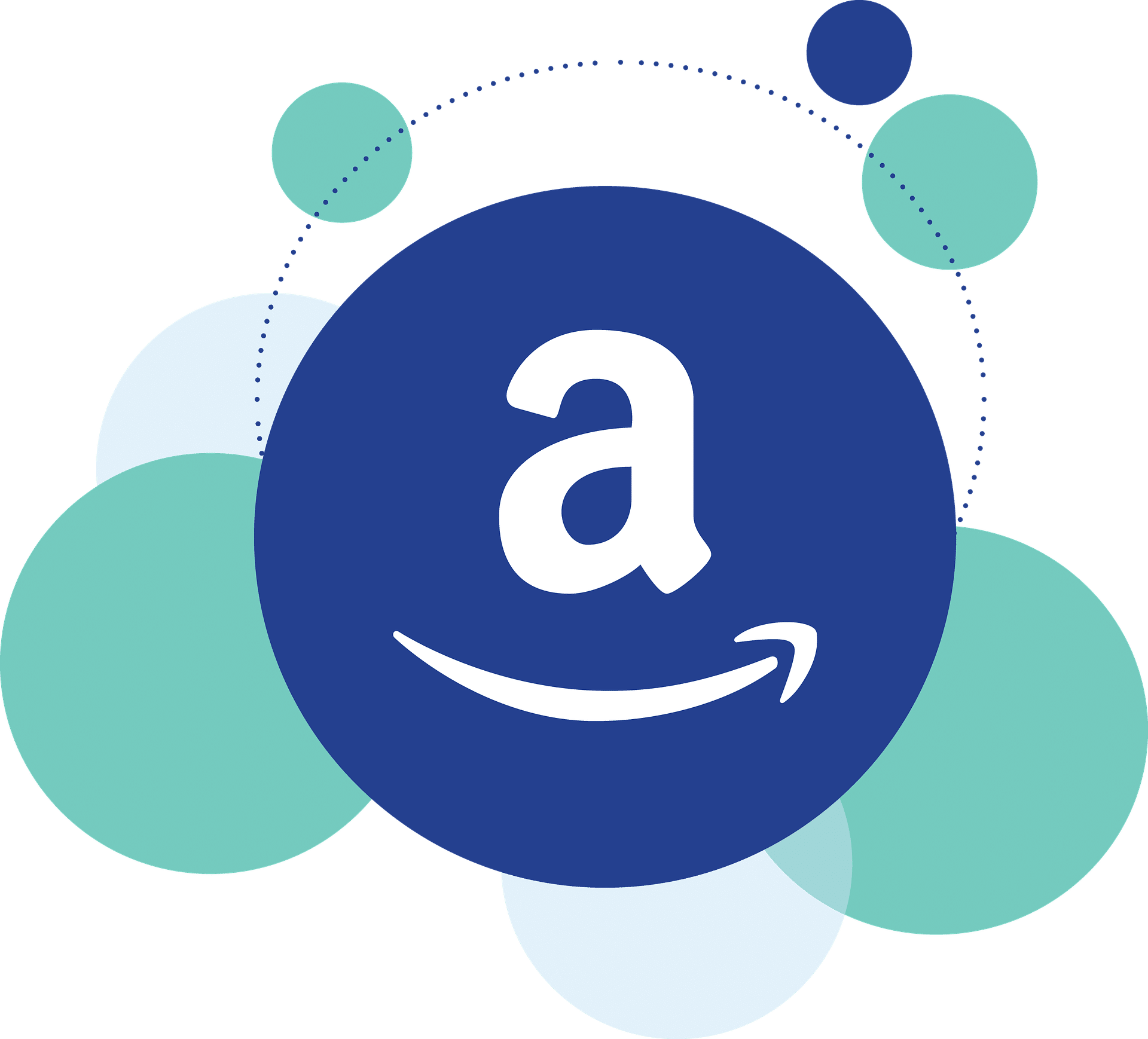 Why You Need an Amazon Author Page