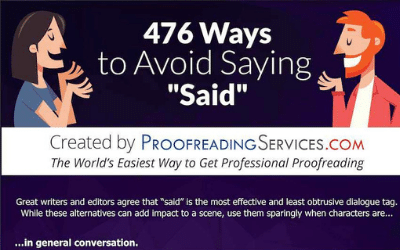 "Writing Tips from Professional writers and editors – 476 Ways to Avoid Saying ""Said"""